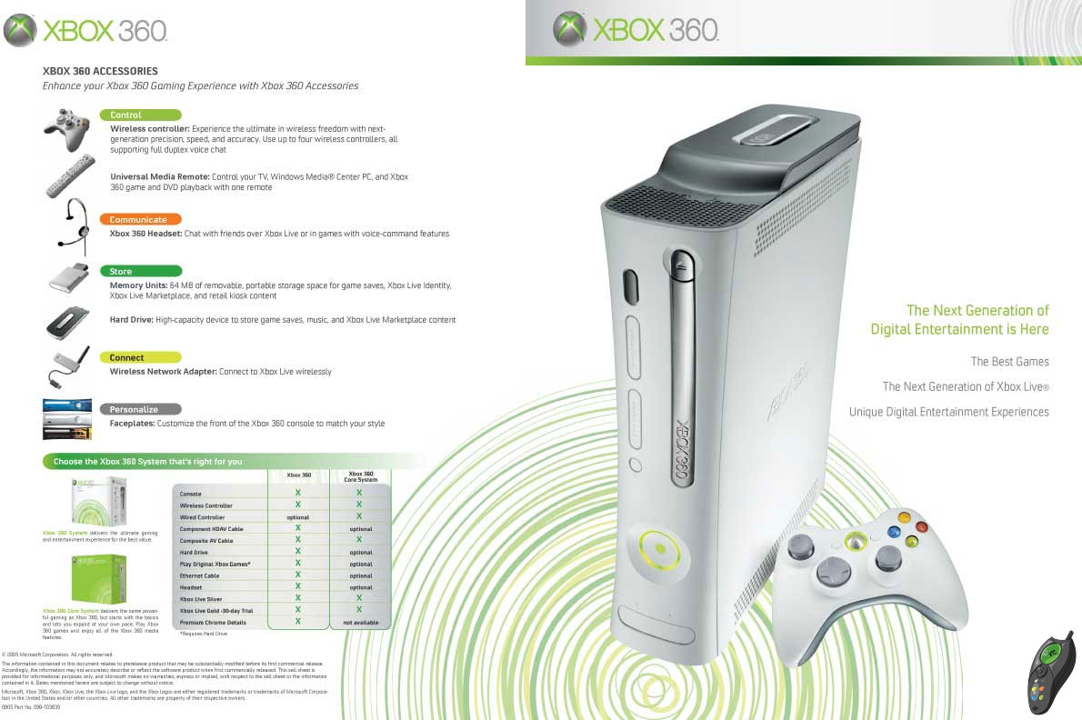 Xbox 360 games download or buy